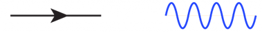 propagator2types